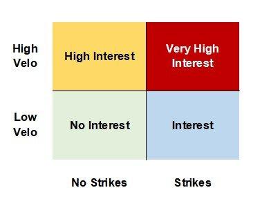 Strikes No Strikes